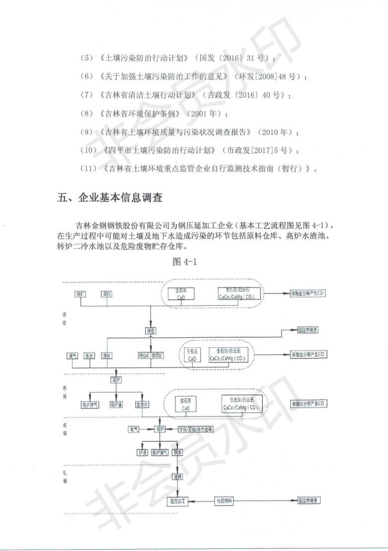 飞速直播网appnba飞速极速直播录像钢铁股份有限公司土壤污染自行监测方案_04.png